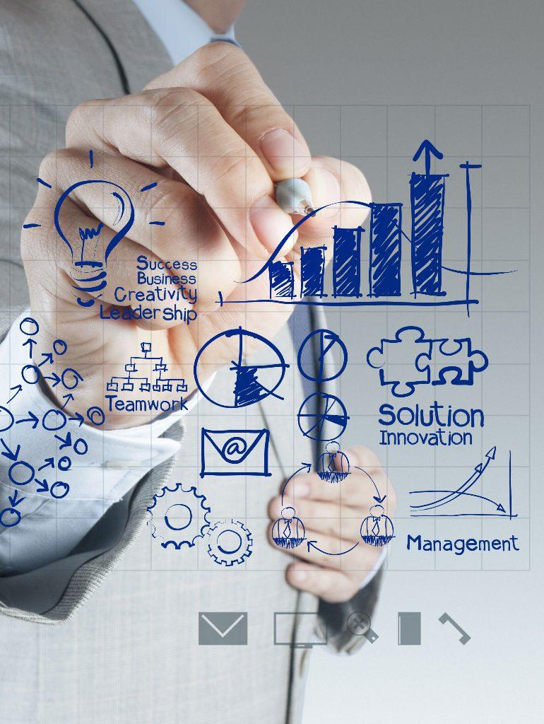 Importanza del metodo nei processi operativi aziendali